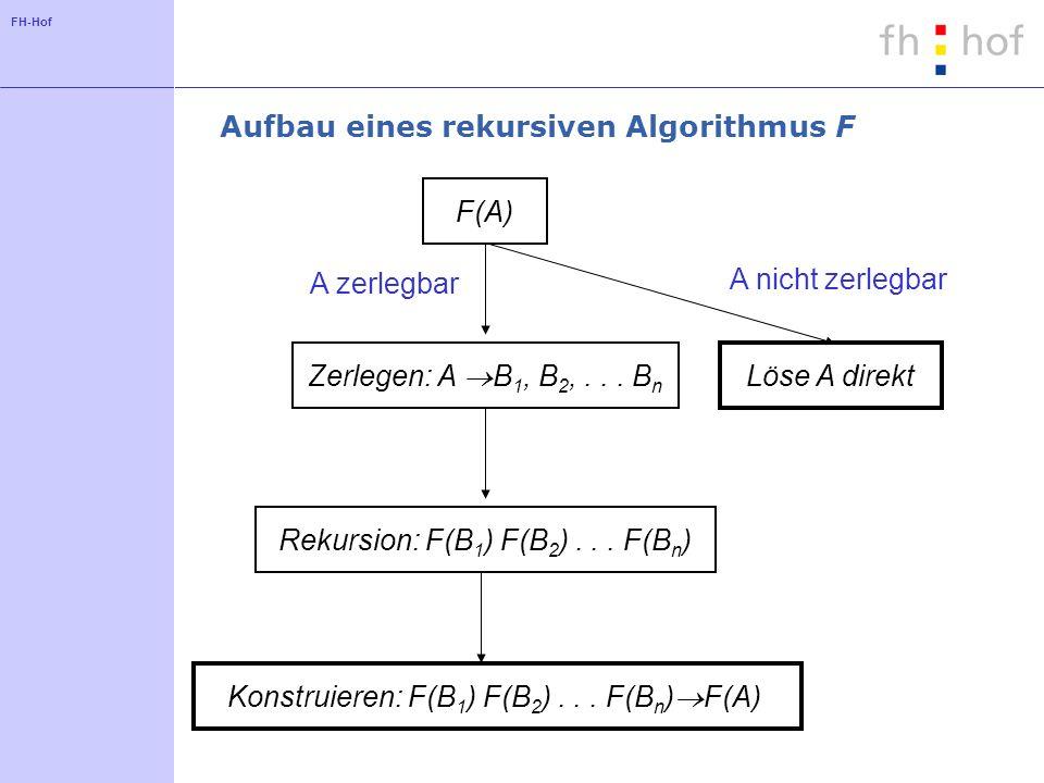 Aufbau eines rekursiven Algorithmus F