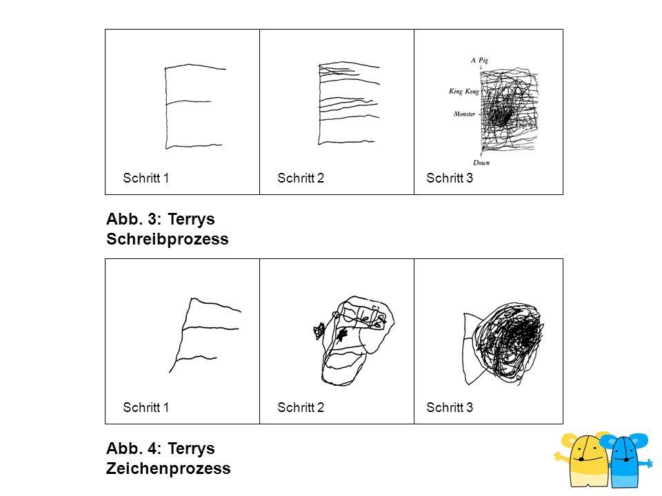 Abb. 3: Terrys Schreibprozess