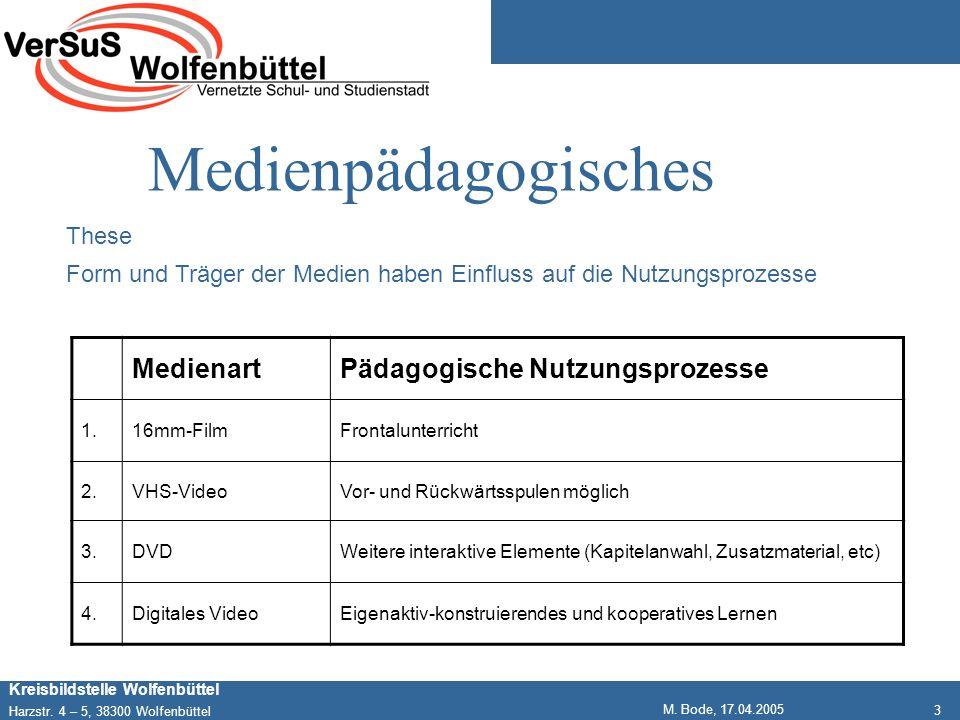 Medienpädagogisches Medienart Pädagogische Nutzungsprozesse These