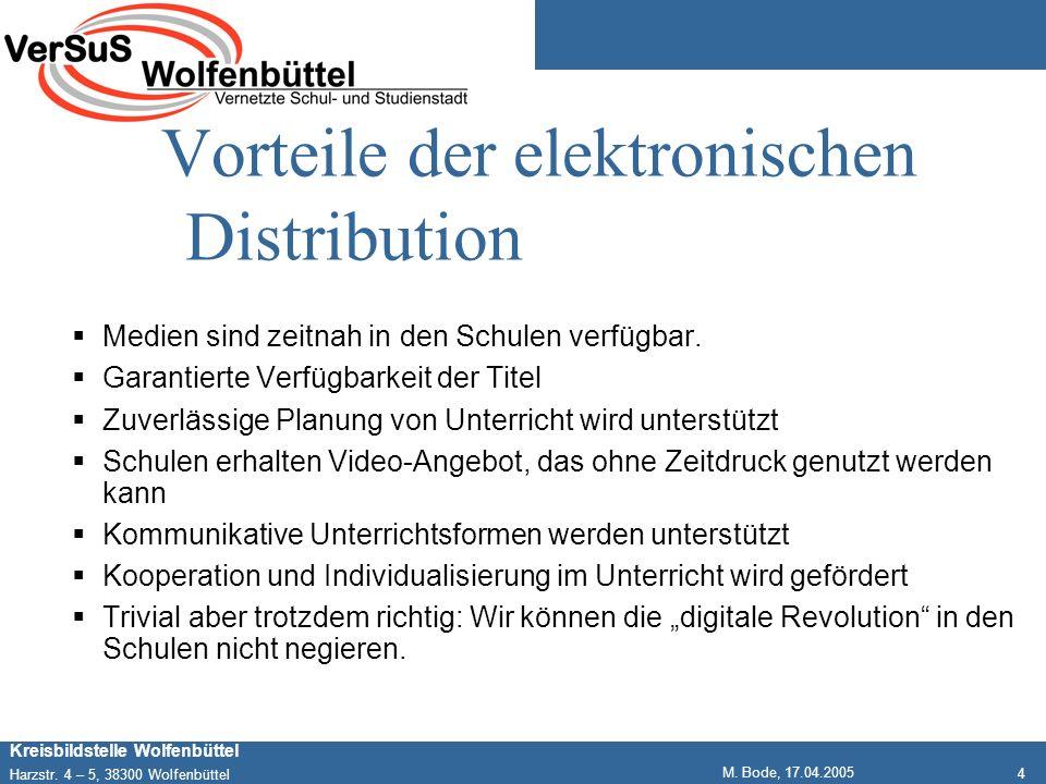 Vorteile der elektronischen Distribution