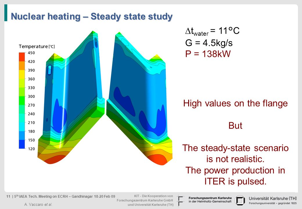 Nuclear heating – Steady state study
