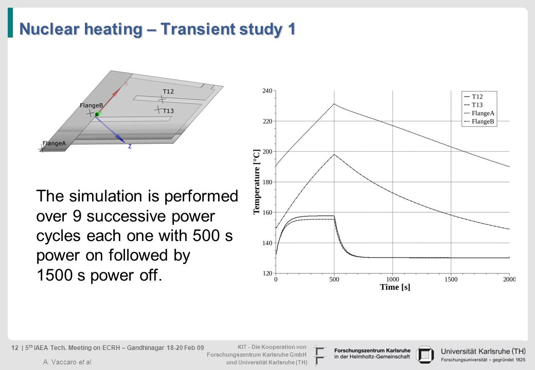 Nuclear heating – Transient study 1