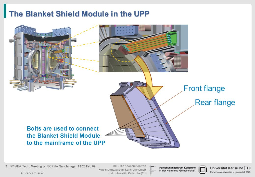 The Blanket Shield Module in the UPP