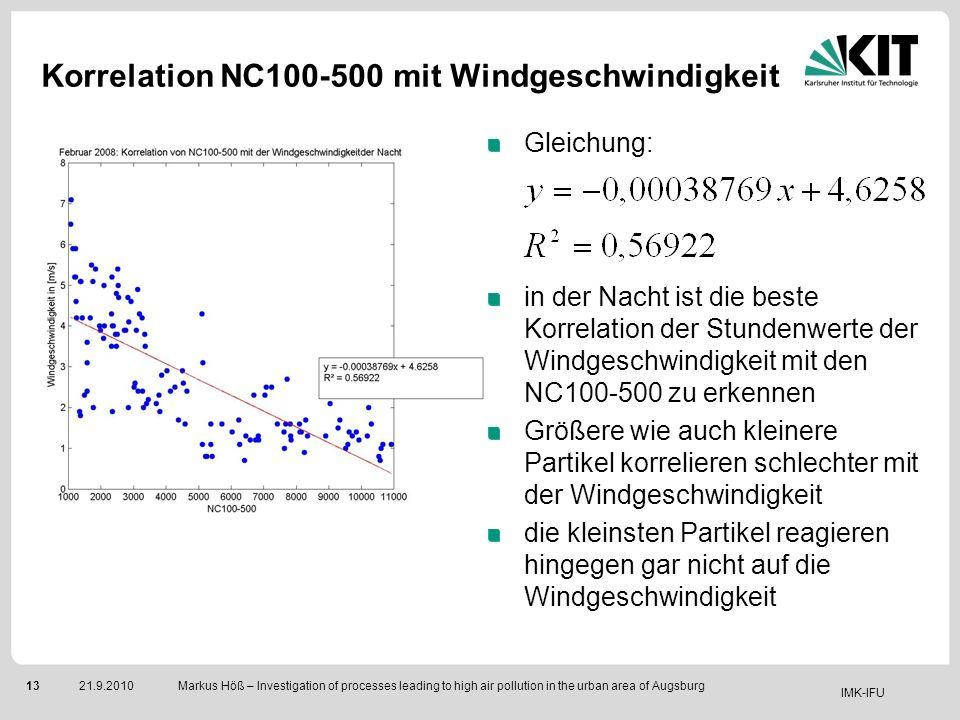 Korrelation NC100-500 mit Windgeschwindigkeit
