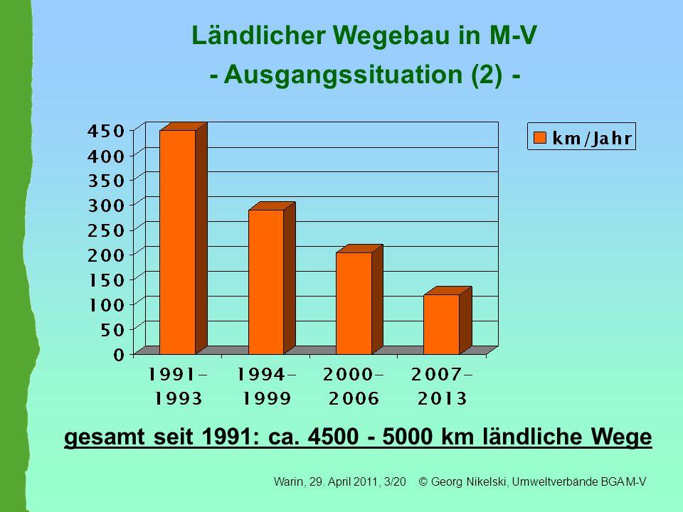 Ländlicher Wegebau in M-V - Ausgangssituation (2) -