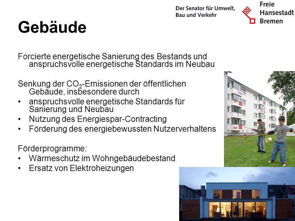 Gebäude Forcierte energetische Sanierung des Bestands und anspruchsvolle energetische Standards im Neubau.