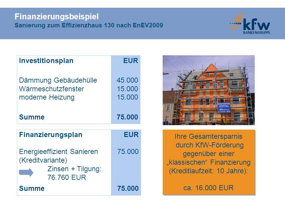 Finanzierungsbeispiel Sanierung zum Effizienzhaus 130 nach EnEV2009