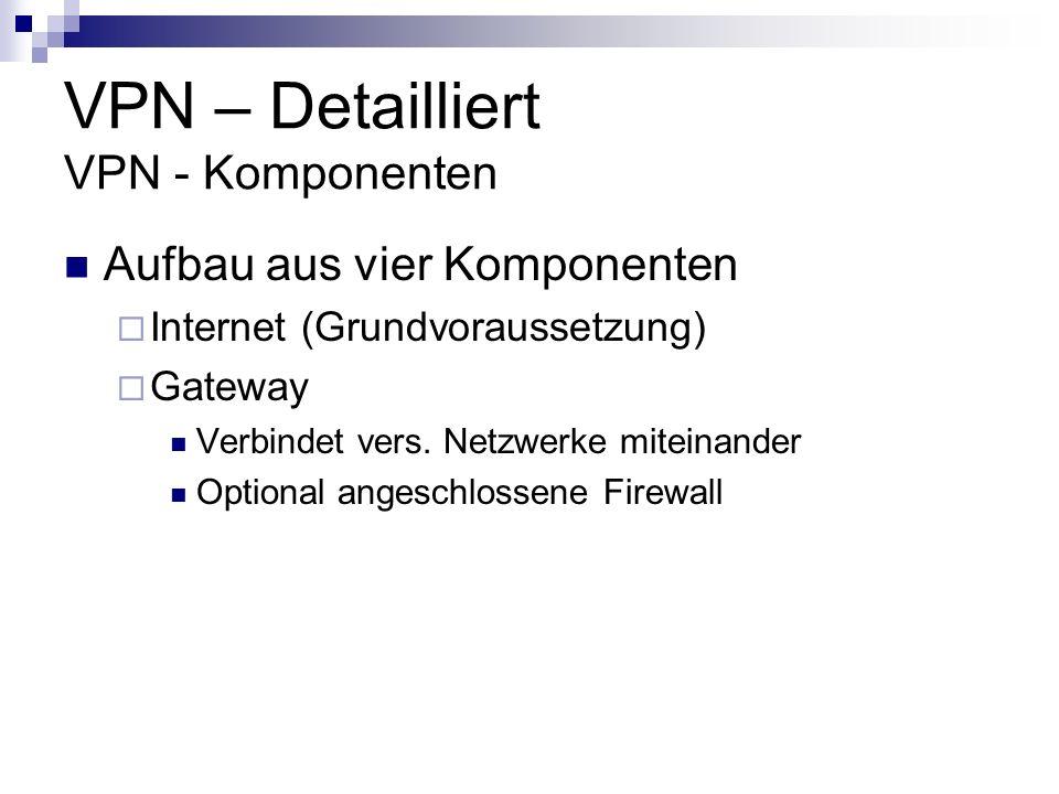 VPN – Detailliert VPN - Komponenten