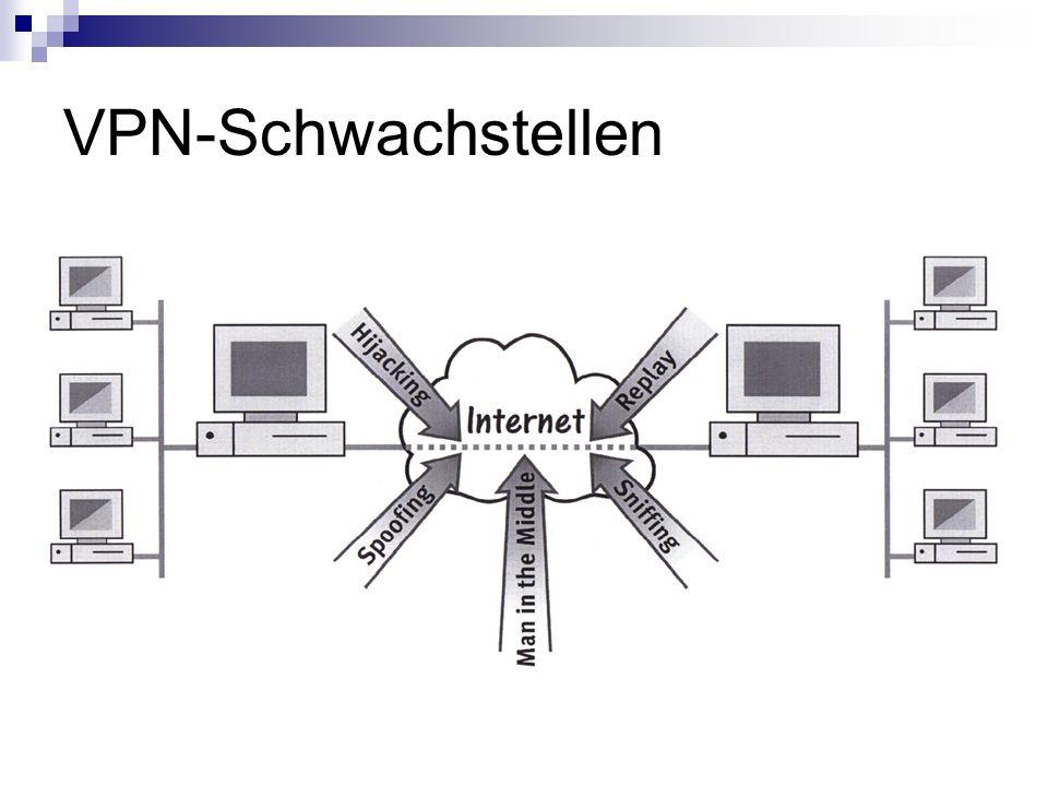 VPN-Schwachstellen