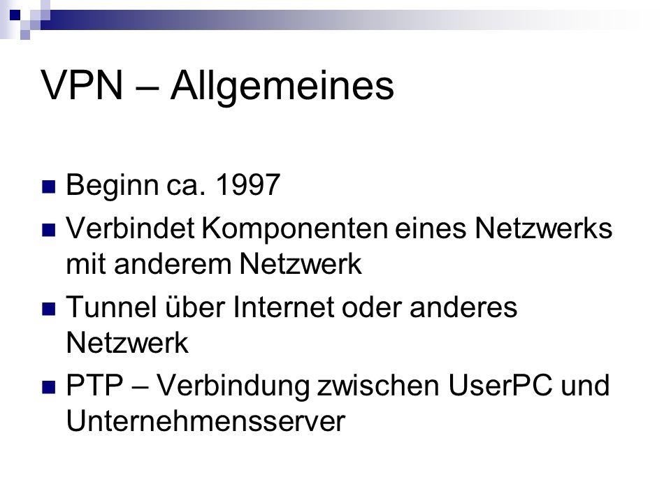 VPN – Allgemeines Beginn ca. 1997