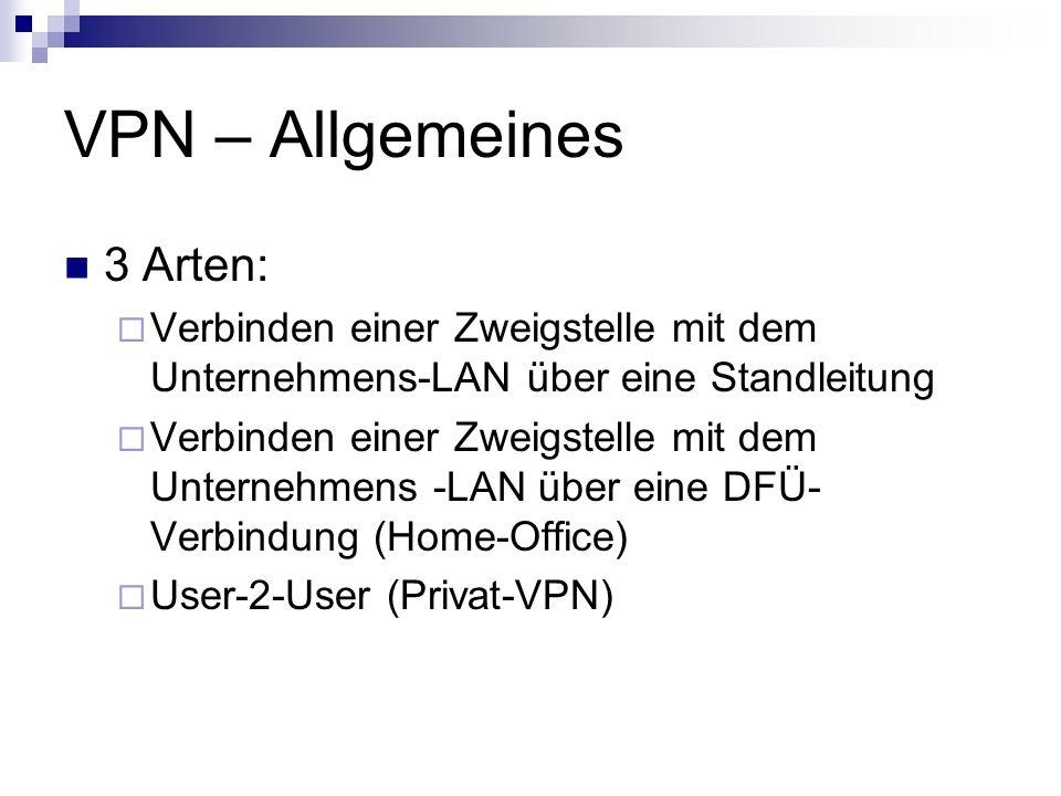 VPN – Allgemeines 3 Arten: