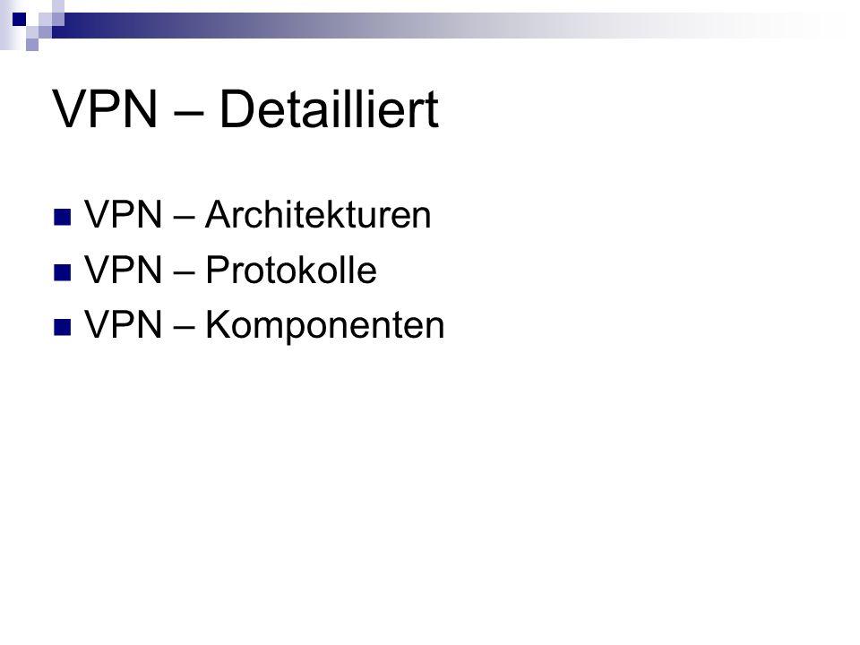VPN – Detailliert VPN – Architekturen VPN – Protokolle