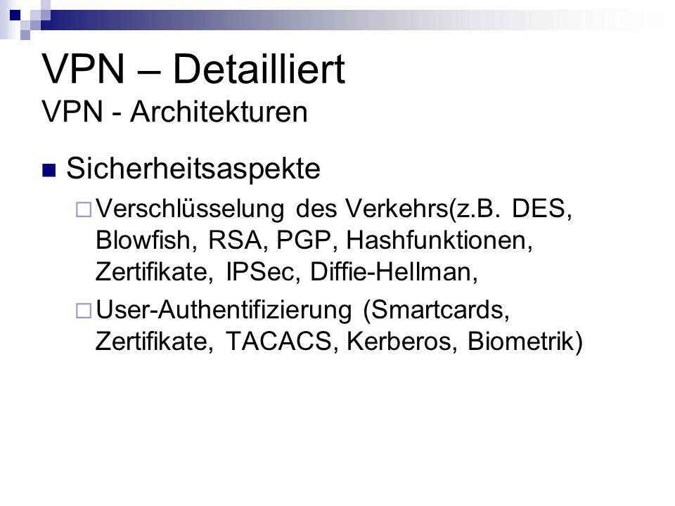 VPN – Detailliert VPN - Architekturen