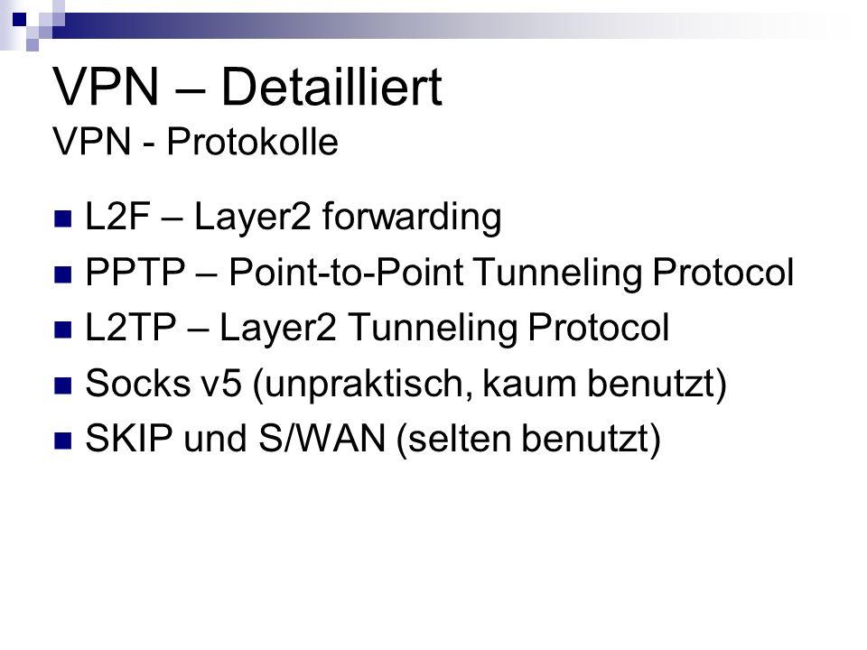 VPN – Detailliert VPN - Protokolle