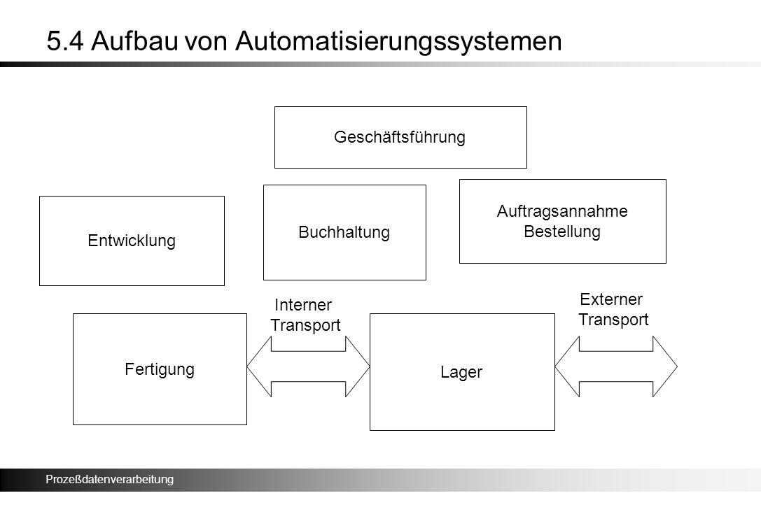 5.4 Aufbau von Automatisierungssystemen