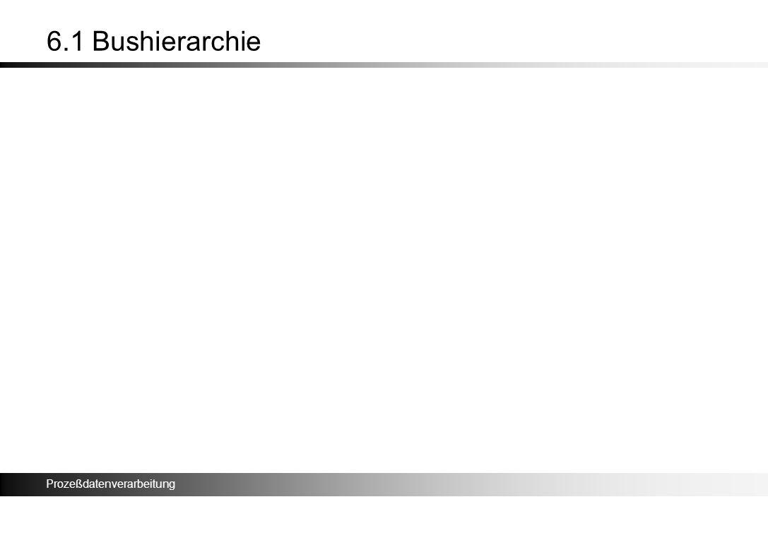 6.1 Bushierarchie
