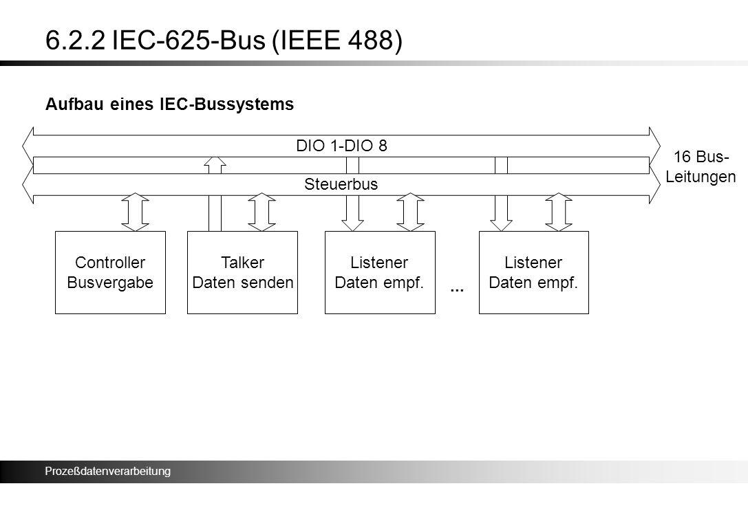 6.2.2 IEC-625-Bus (IEEE 488) Aufbau eines IEC-Bussystems DIO 1-DIO 8