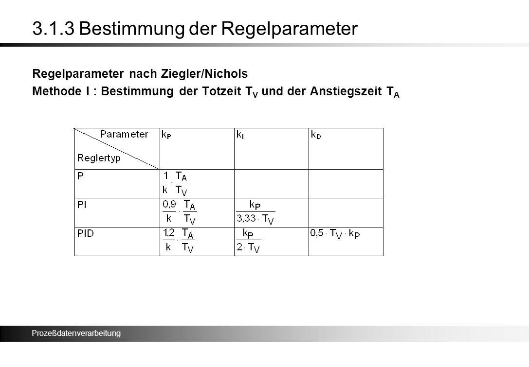 3.1.3 Bestimmung der Regelparameter