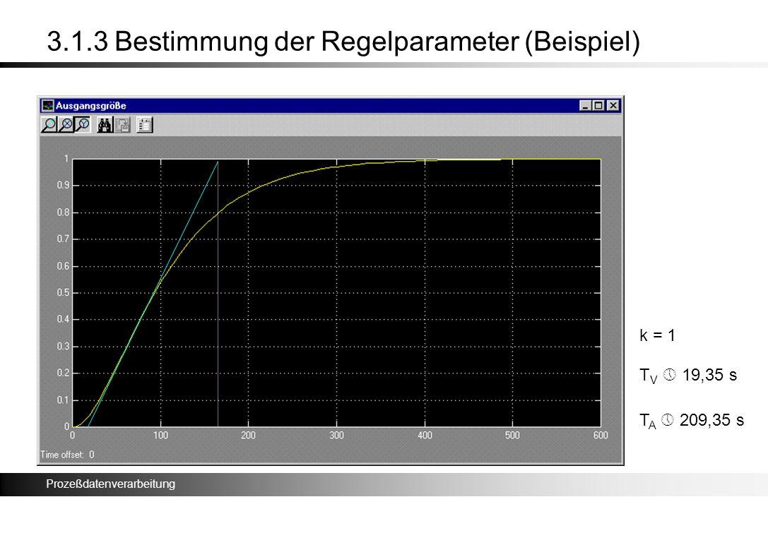 3.1.3 Bestimmung der Regelparameter (Beispiel)