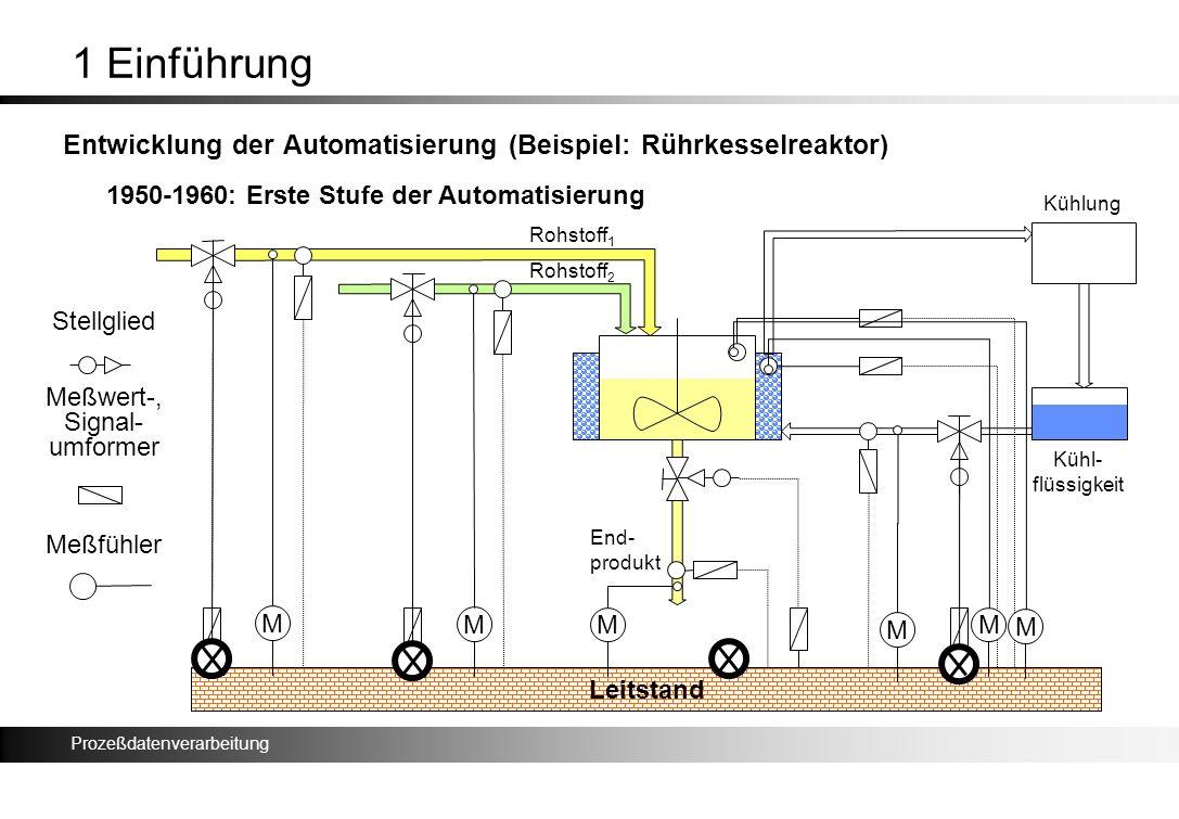 1 Einführung Entwicklung der Automatisierung (Beispiel: Rührkesselreaktor) 1950-1960: Erste Stufe der Automatisierung.