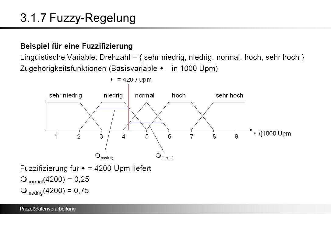3.1.7 Fuzzy-Regelung Beispiel für eine Fuzzifizierung