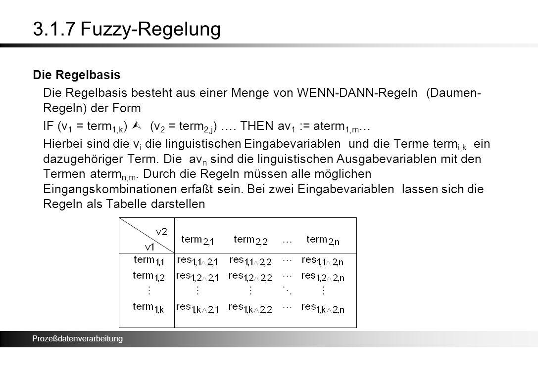 3.1.7 Fuzzy-Regelung Die Regelbasis