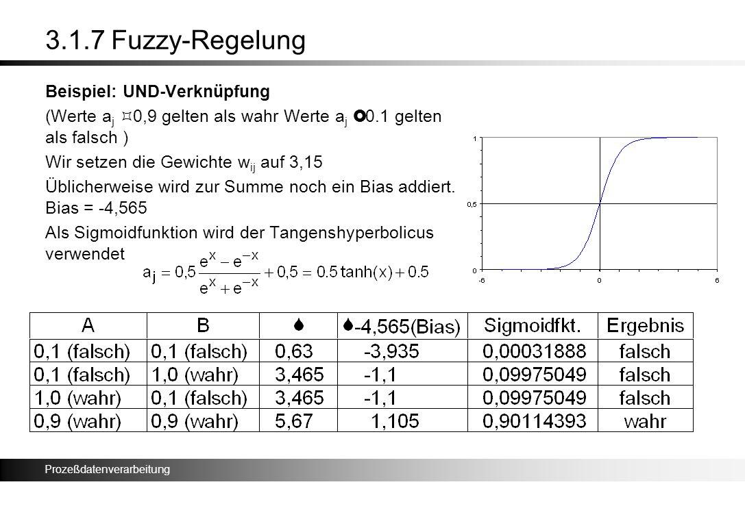 3.1.7 Fuzzy-Regelung Beispiel: UND-Verknüpfung