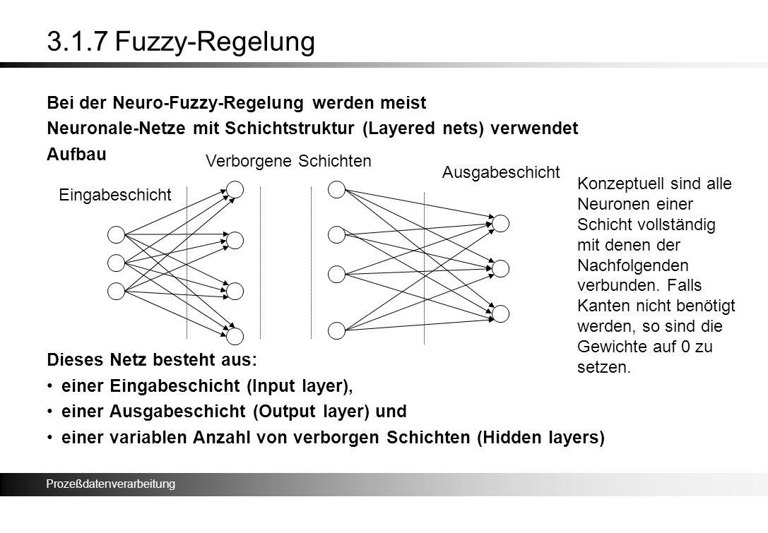 3.1.7 Fuzzy-Regelung Bei der Neuro-Fuzzy-Regelung werden meist