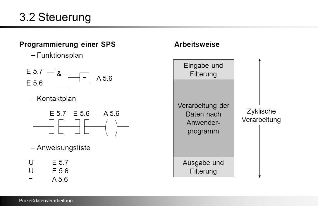 3.2 Steuerung Programmierung einer SPS Arbeitsweise Funktionsplan
