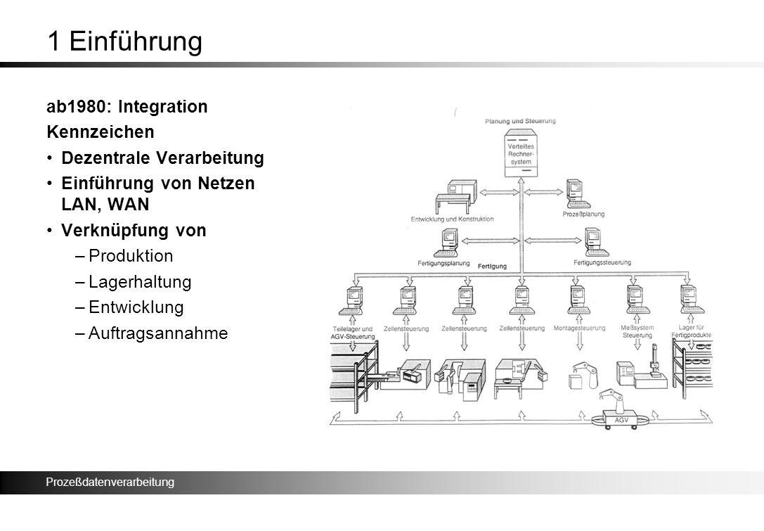 1 Einführung ab1980: Integration Kennzeichen Dezentrale Verarbeitung