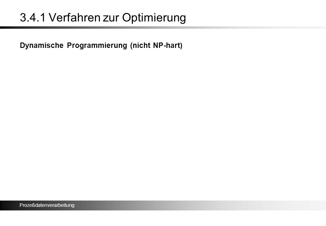 3.4.1 Verfahren zur Optimierung