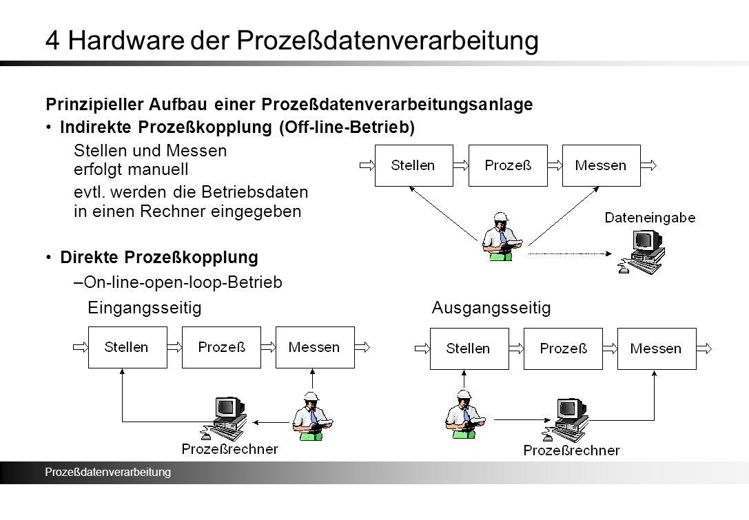 4 Hardware der Prozeßdatenverarbeitung