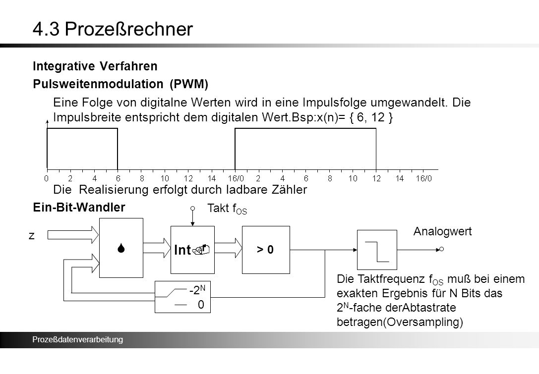 4.3 Prozeßrechner S Int. Integrative Verfahren