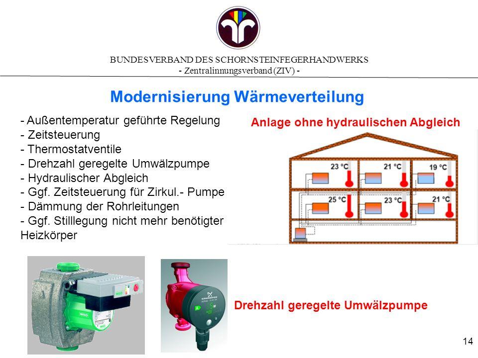 Modernisierung Wärmeverteilung