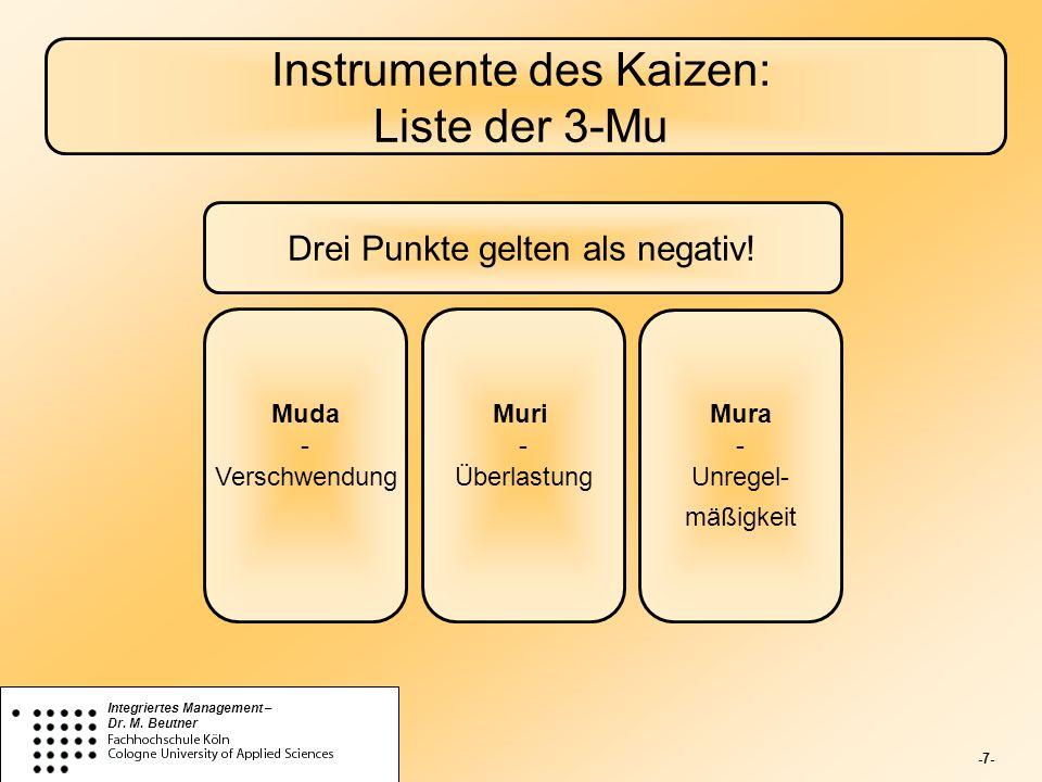 Instrumente des Kaizen: Liste der 3-Mu