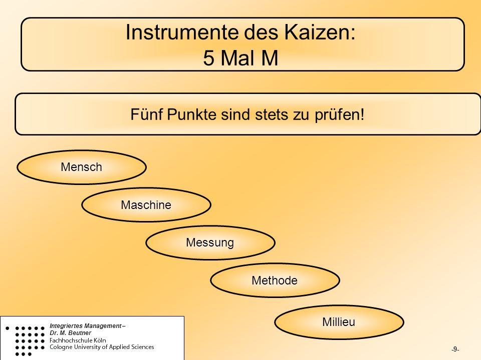Instrumente des Kaizen: 5 Mal M