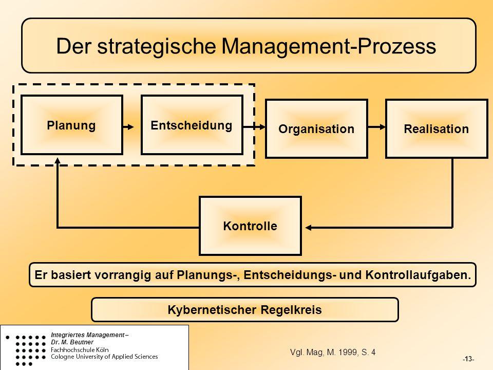 Der strategische Management-Prozess