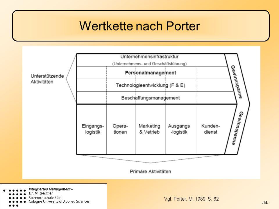 Wertkette nach Porter Vgl. Porter, M. 1989, S. 62
