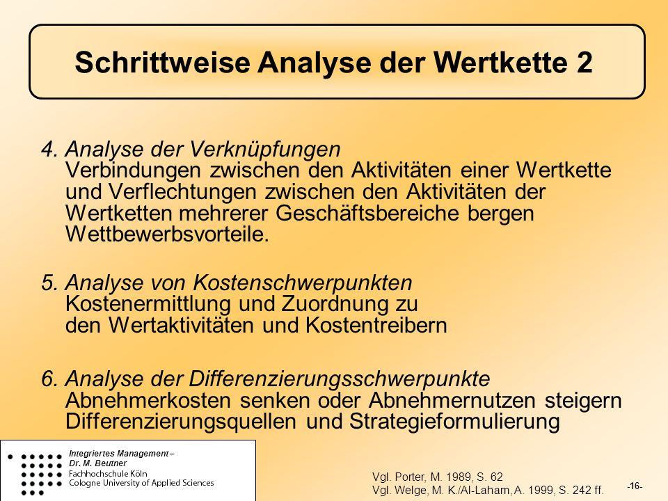 Schrittweise Analyse der Wertkette 2