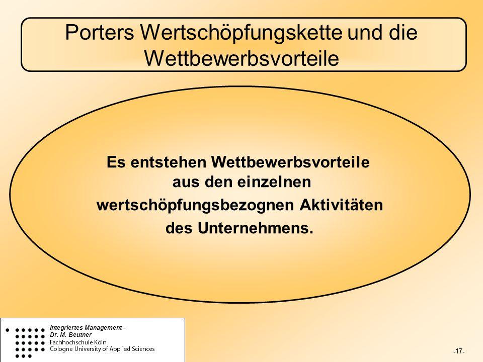 Porters Wertschöpfungskette und die Wettbewerbsvorteile