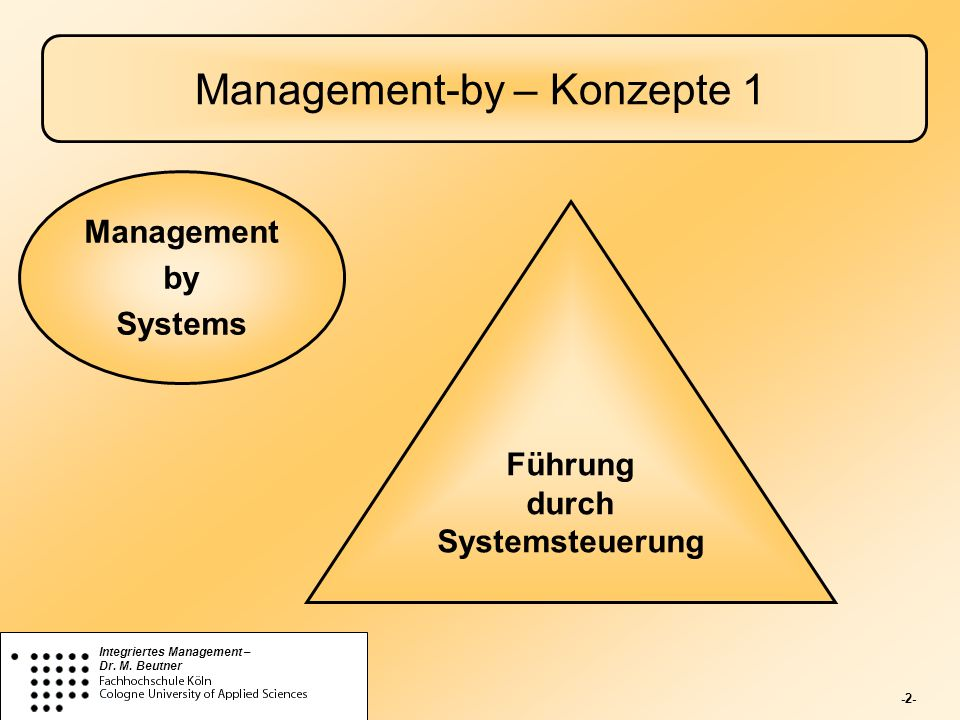 Management-by – Konzepte 1