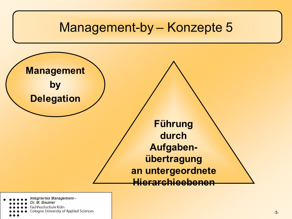Management-by – Konzepte 5