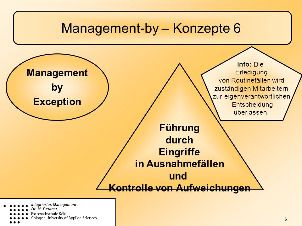 Management-by – Konzepte 6