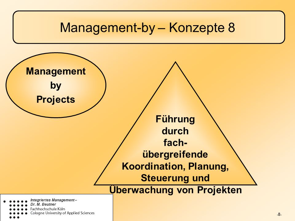 Management-by – Konzepte 8