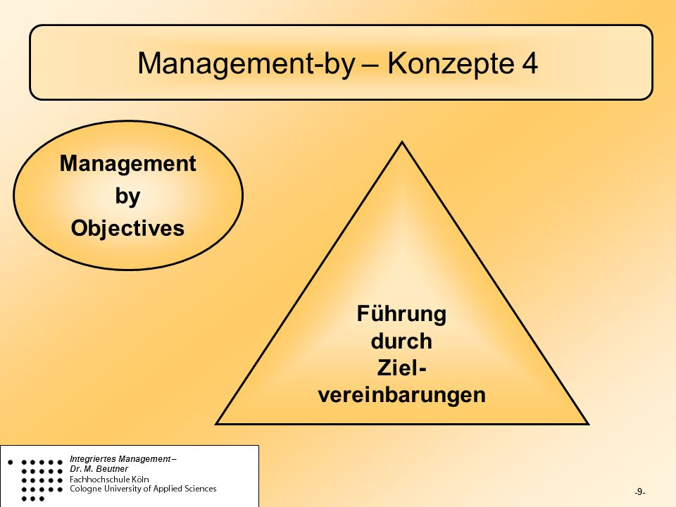 Management-by – Konzepte 4