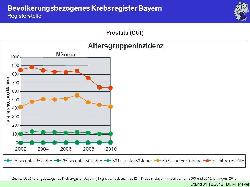 Bevölkerungsbezogenes Krebsregister Bayern