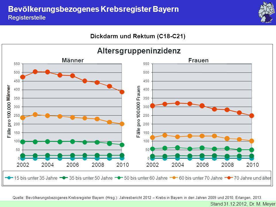 Dickdarm und Rektum (C18-C21)