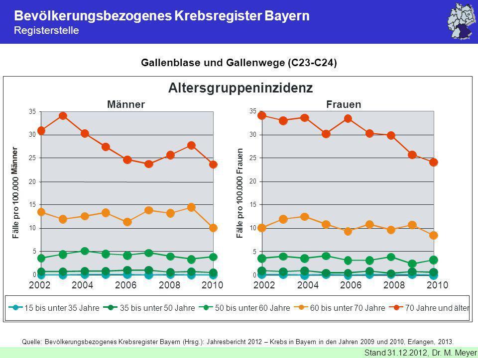 Gallenblase und Gallenwege (C23-C24)