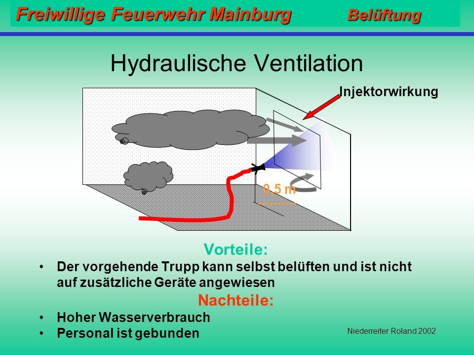Hydraulische Ventilation