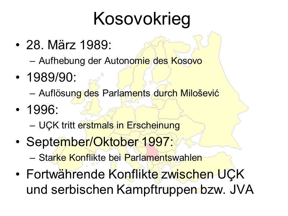 Kosovokrieg 28. März 1989: 1989/90: 1996: September/Oktober 1997: